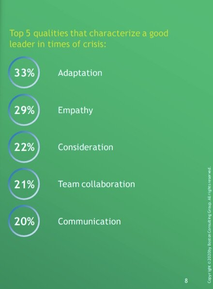 Study conducted by BCG of the top five qualities that characterize good leaders in times of crisis